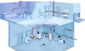 Проект водоснабжения
